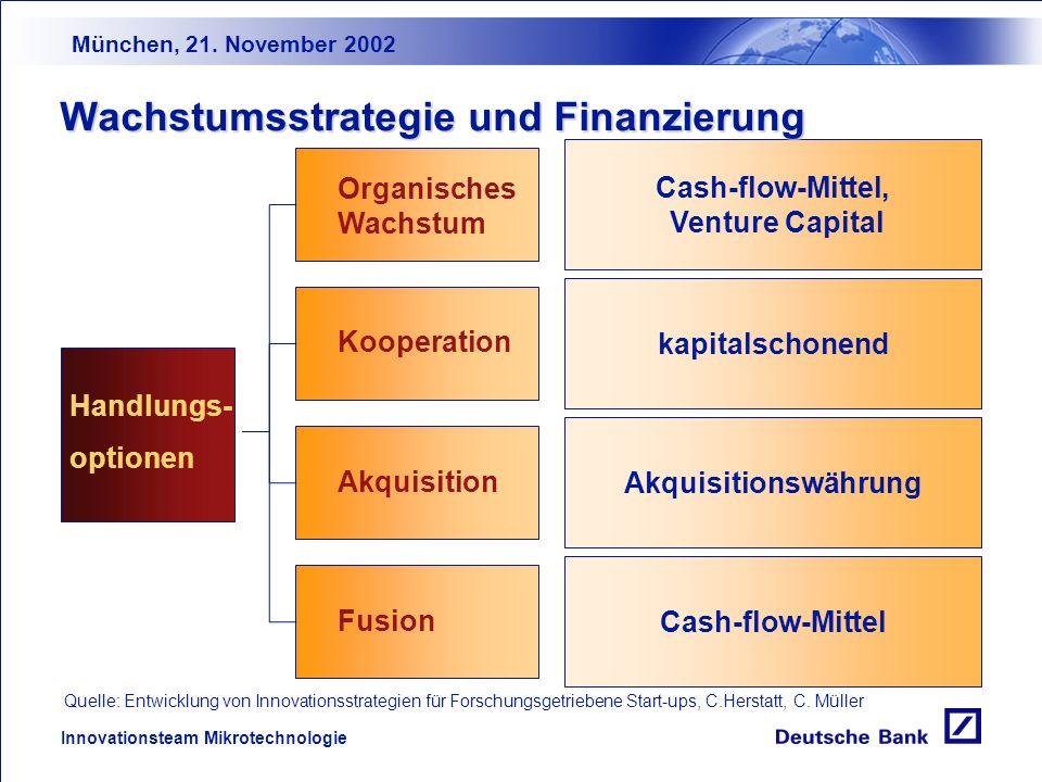München, 21. November 2002 Innovationsteam Mikrotechnologie Best Practise: IP to Enterprise, Imperial College Innovations, London Best Practise: IP to