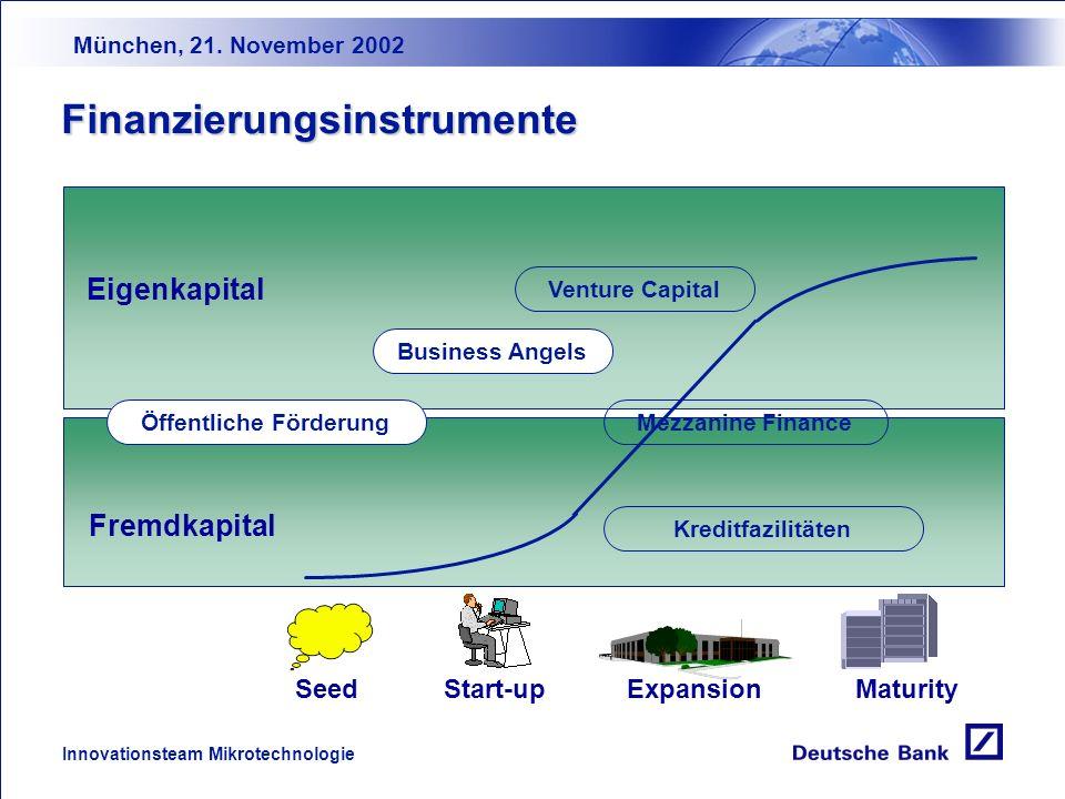 München, 21. November 2002 Innovationsteam Mikrotechnologie Cash-flow-Mittel, Venture Capital kapitalschonend Akquisitionswährung Cash-flow-Mittel Han