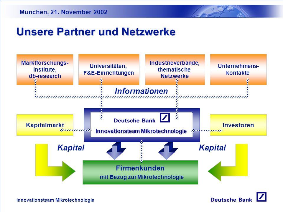 München, 21. November 2002 Innovationsteam Mikrotechnologie db-Relationship-Management Networking Vermittlung von Venture Capital Matching im Geschäft