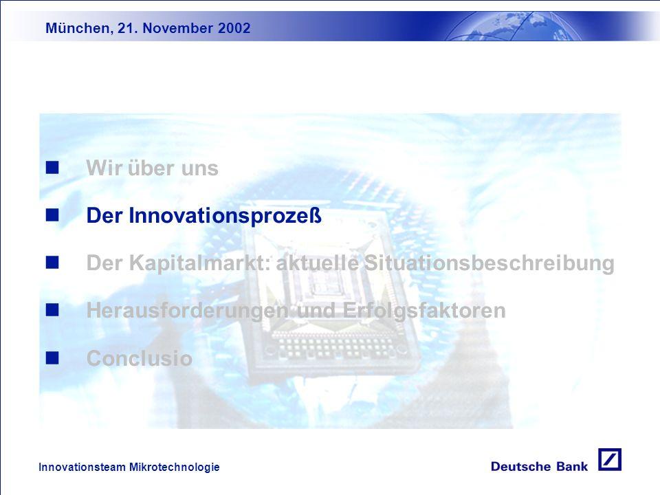 München, 21. November 2002 Innovationsteam Mikrotechnologie Firmenkunden InvestorenKapitalmarkt Universitäten, F&E-Einrichtungen Marktforschungs- inst