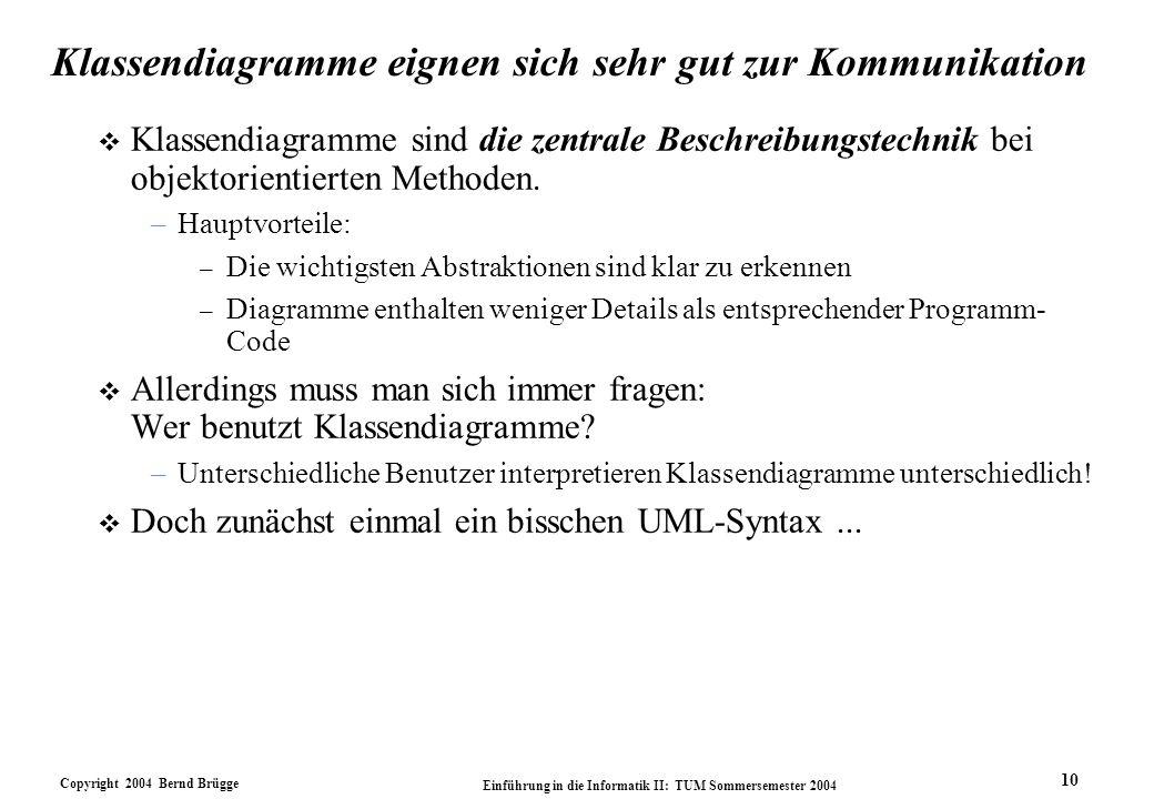 Copyright 2004 Bernd Brügge Einführung in die Informatik II: TUM Sommersemester 2004 10 Klassendiagramme eignen sich sehr gut zur Kommunikation v Klas