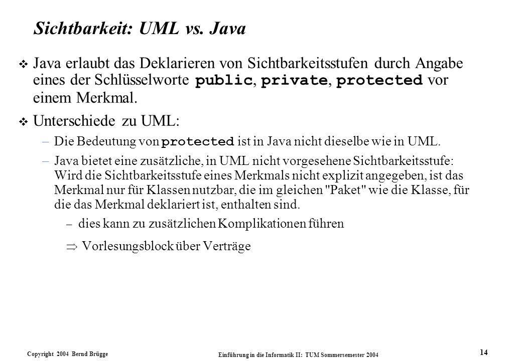Copyright 2004 Bernd Brügge Einführung in die Informatik II: TUM Sommersemester 2004 14 Sichtbarkeit: UML vs. Java Java erlaubt das Deklarieren von Si