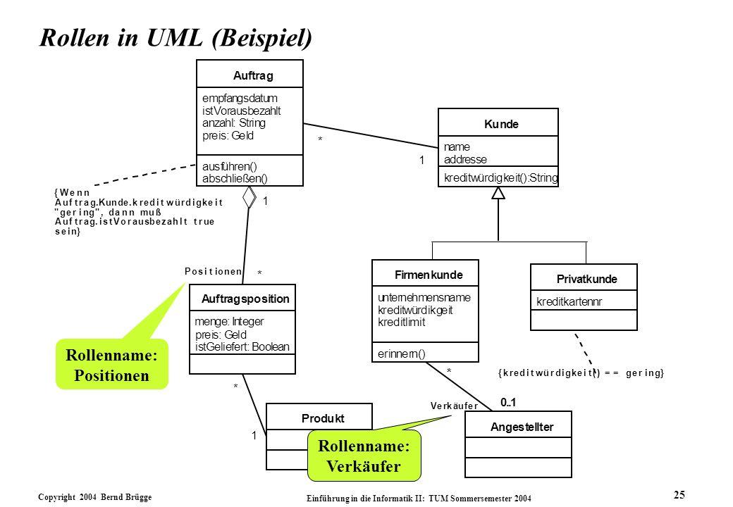 Copyright 2004 Bernd Brügge Einführung in die Informatik II: TUM Sommersemester 2004 25 Rollen in UML (Beispiel) Rollenname: Positionen eit kreditlimi