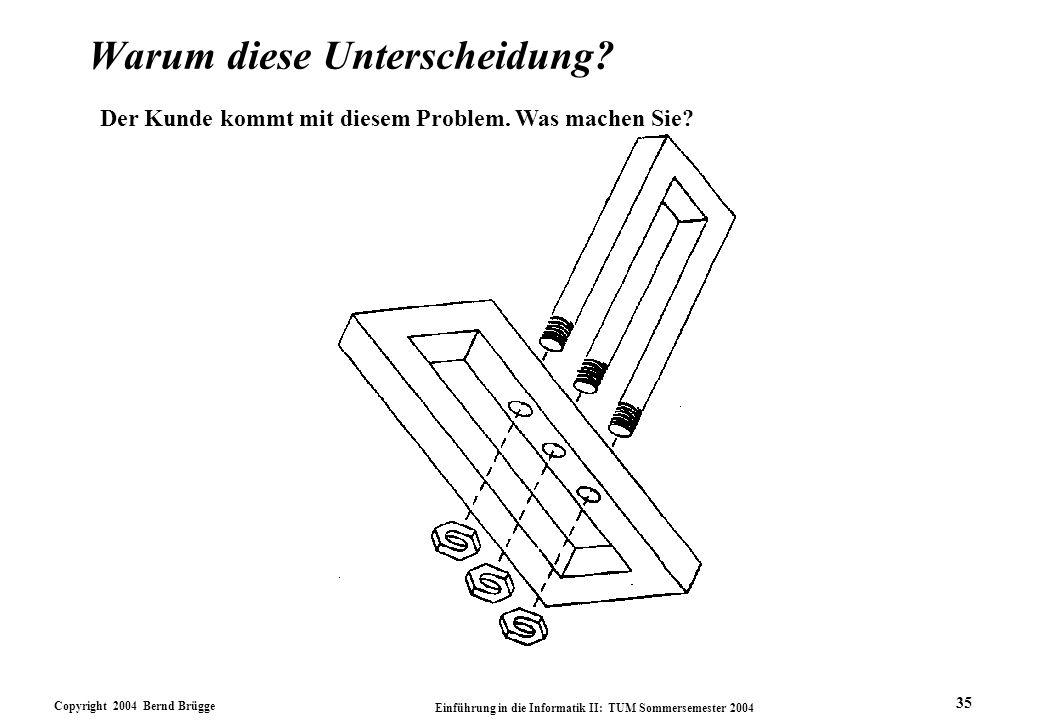 Copyright 2004 Bernd Brügge Einführung in die Informatik II: TUM Sommersemester 2004 35 Warum diese Unterscheidung? Der Kunde kommt mit diesem Problem