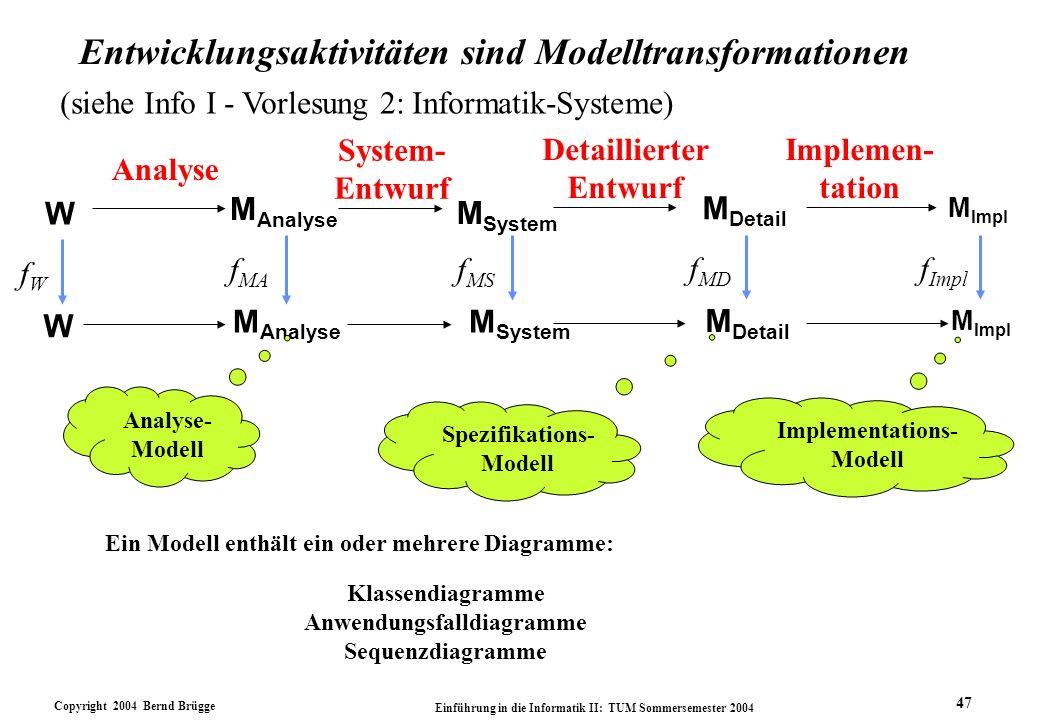 Copyright 2004 Bernd Brügge Einführung in die Informatik II: TUM Sommersemester 2004 47 Entwicklungsaktivitäten sind Modelltransformationen W W fWfW f