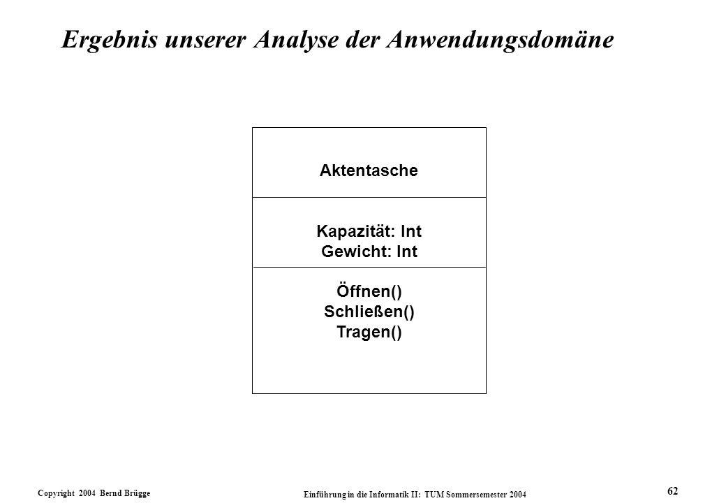 Copyright 2004 Bernd Brügge Einführung in die Informatik II: TUM Sommersemester 2004 62 Ergebnis unserer Analyse der Anwendungsdomäne Aktentasche Kapa