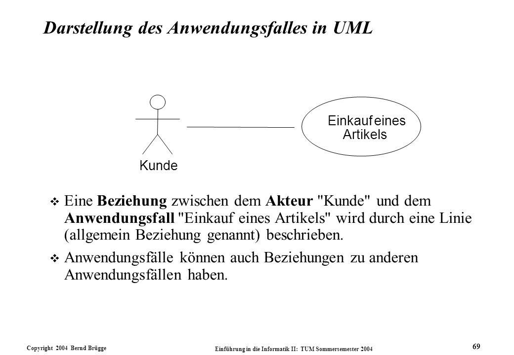 Copyright 2004 Bernd Brügge Einführung in die Informatik II: TUM Sommersemester 2004 69 Einkauf eines Artikels Darstellung des Anwendungsfalles in UML