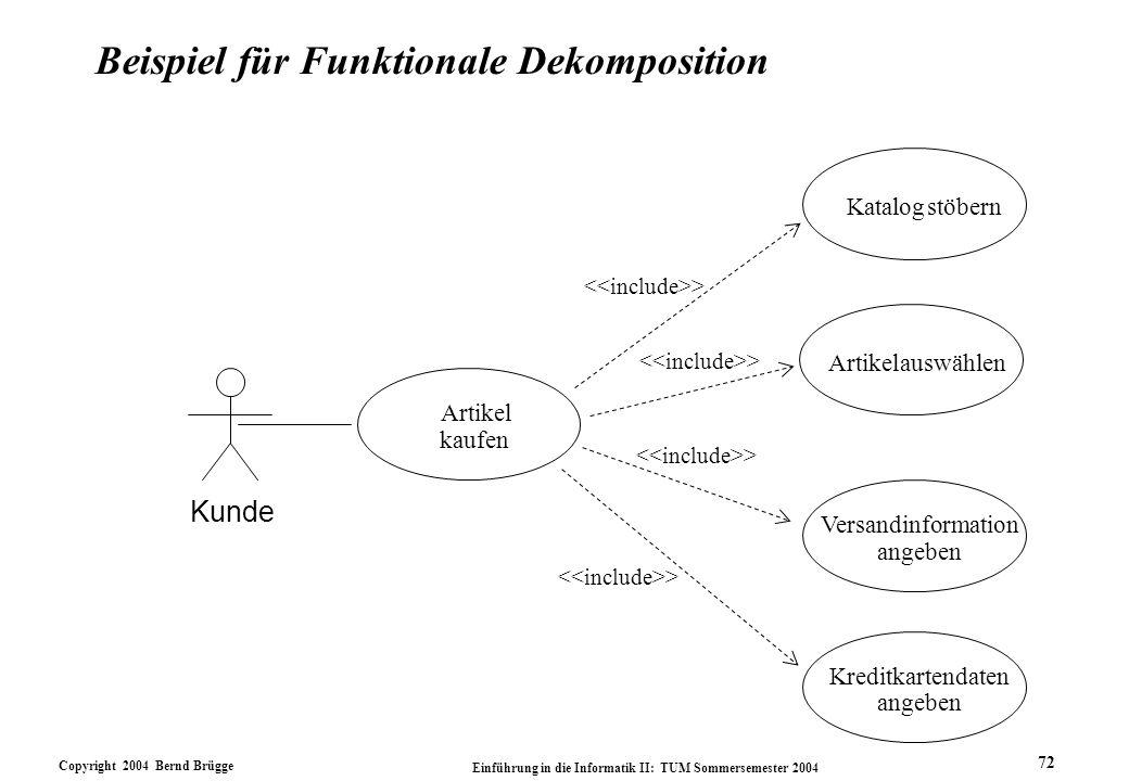 Copyright 2004 Bernd Brügge Einführung in die Informatik II: TUM Sommersemester 2004 72 Beispiel für Funktionale Dekomposition Katalog stöbern Artikel