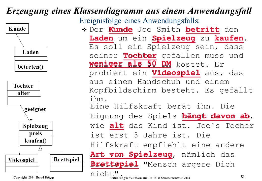 Copyright 2004 Bernd Brügge Einführung in die Informatik II: TUM Sommersemester 2004 81 Erzeugung eines Klassendiagramm aus einem Anwendungsfall v Der
