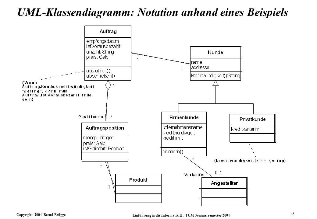 Copyright 2004 Bernd Brügge Einführung in die Informatik II: TUM Sommersemester 2004 9 UML-Klassendiagramm: Notation anhand eines Beispiels