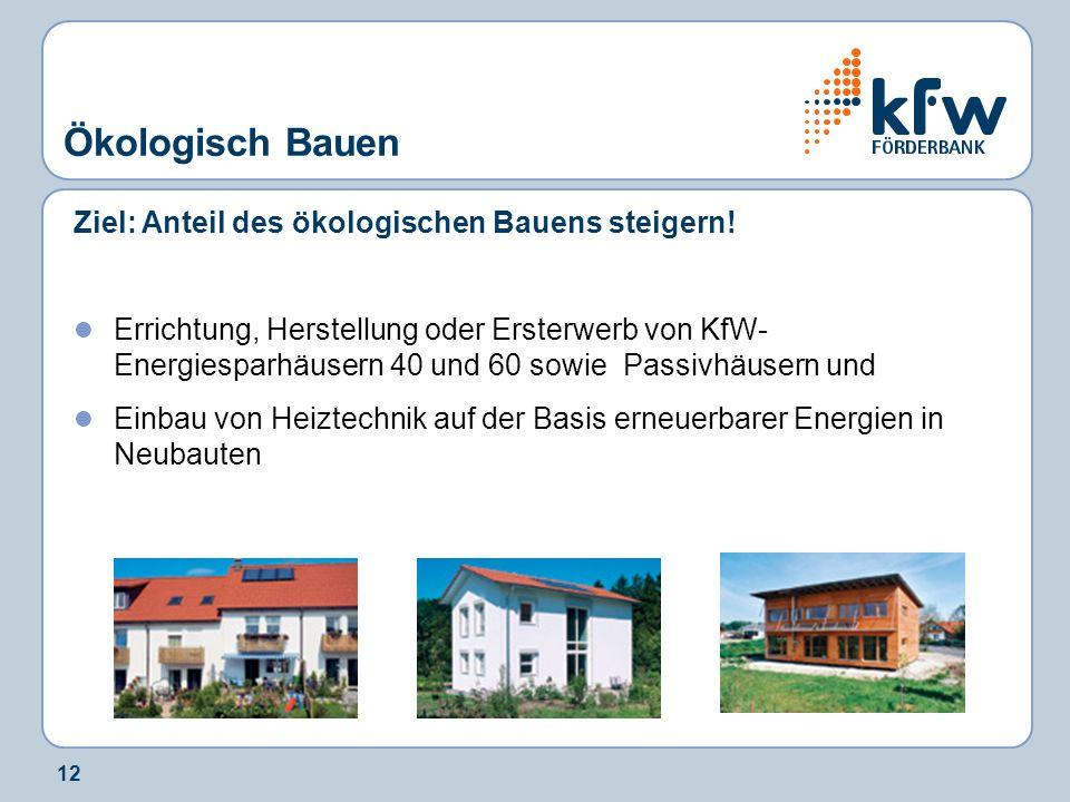 12 Ziel: Anteil des ökologischen Bauens steigern! Errichtung, Herstellung oder Ersterwerb von KfW- Energiesparhäusern 40 und 60 sowie Passivhäusern un