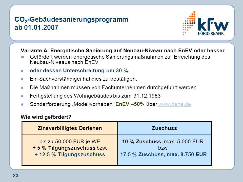 23 CO 2 -Gebäudesanierungsprogramm ab 01.01.2007 Variante A. Energetische Sanierung auf Neubau-Niveau nach EnEV oder besser Gefördert werden energetis