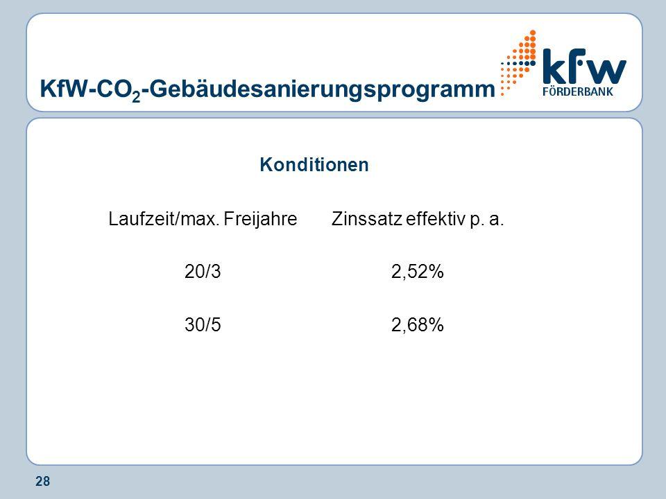 28 KfW-CO 2 -Gebäudesanierungsprogramm Laufzeit/max. FreijahreZinssatz effektiv p. a. 20/32,52% 30/52,68% Konditionen