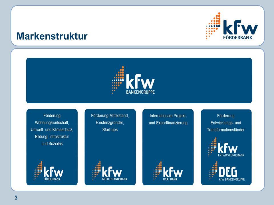4 Förderinitiative Wohnen, Umwelt, Wachstum Die Förderinitiative ist Bestandteil des 25 Mrd.