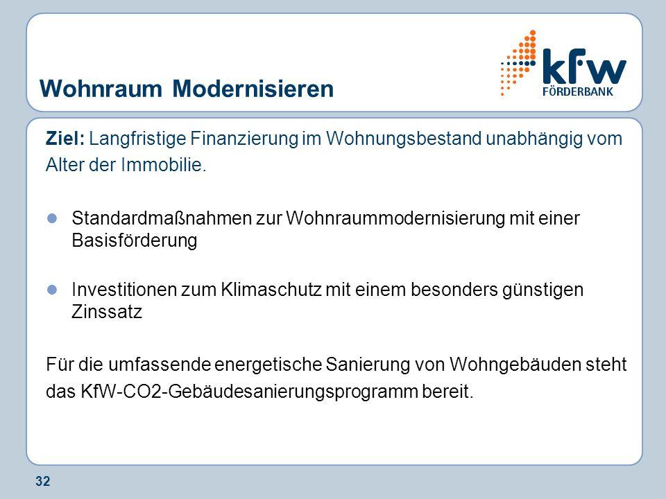 32 Wohnraum Modernisieren Ziel: Langfristige Finanzierung im Wohnungsbestand unabhängig vom Alter der Immobilie. Standardmaßnahmen zur Wohnraummoderni