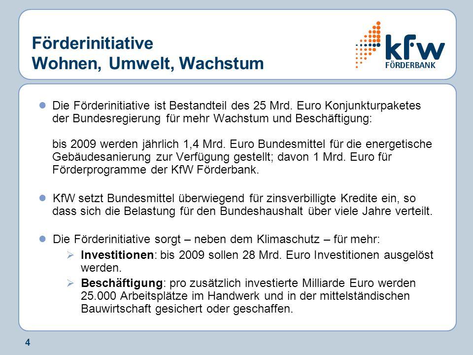 4 Förderinitiative Wohnen, Umwelt, Wachstum Die Förderinitiative ist Bestandteil des 25 Mrd. Euro Konjunkturpaketes der Bundesregierung für mehr Wachs