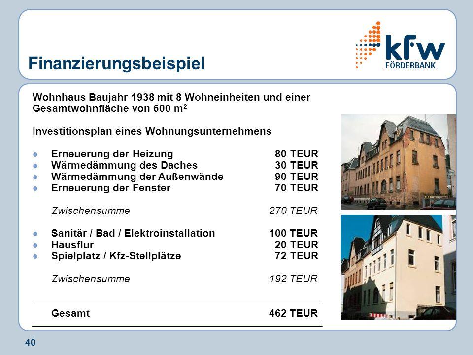 40 Finanzierungsbeispiel Wohnhaus Baujahr 1938 mit 8 Wohneinheiten und einer Gesamtwohnfläche von 600 m 2 Investitionsplan eines Wohnungsunternehmens