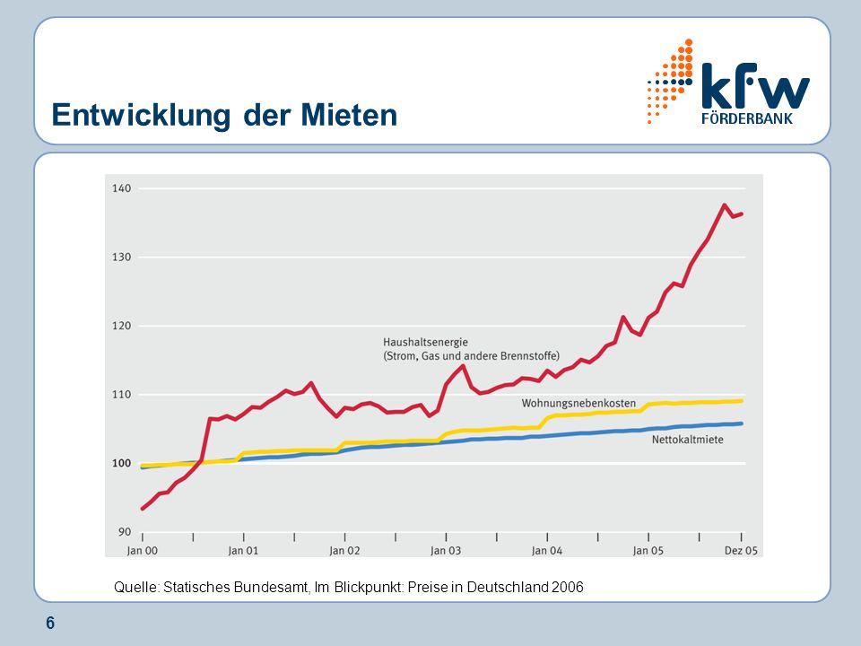 47 Homepage: www.kfw-foerderbank.de