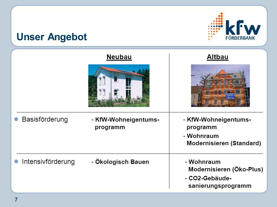 7 Unser Angebot Neubau Altbau Basisförderung - KfW-Wohneigentums- - KfW-Wohneigentums- programm programm - Wohnraum Modernisieren (Standard) Intensivf