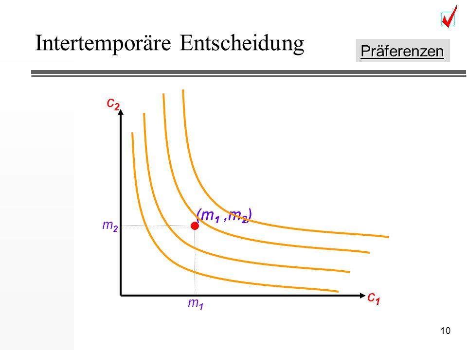 10 Intertemporäre Entscheidung (m 1,m 2 ) c2c2 c1c1 m2m2 m1m1 Präferenzen
