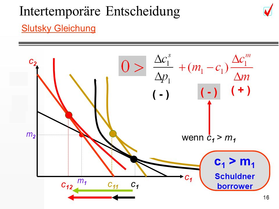 16 Intertemporäre Entscheidung c2c2 c1c1 m2m2 m1m1 Slutsky Gleichung c 12 c1c1 c 11 Substitutionseffekt ( - ) Einkommenseffekt ( + )( .