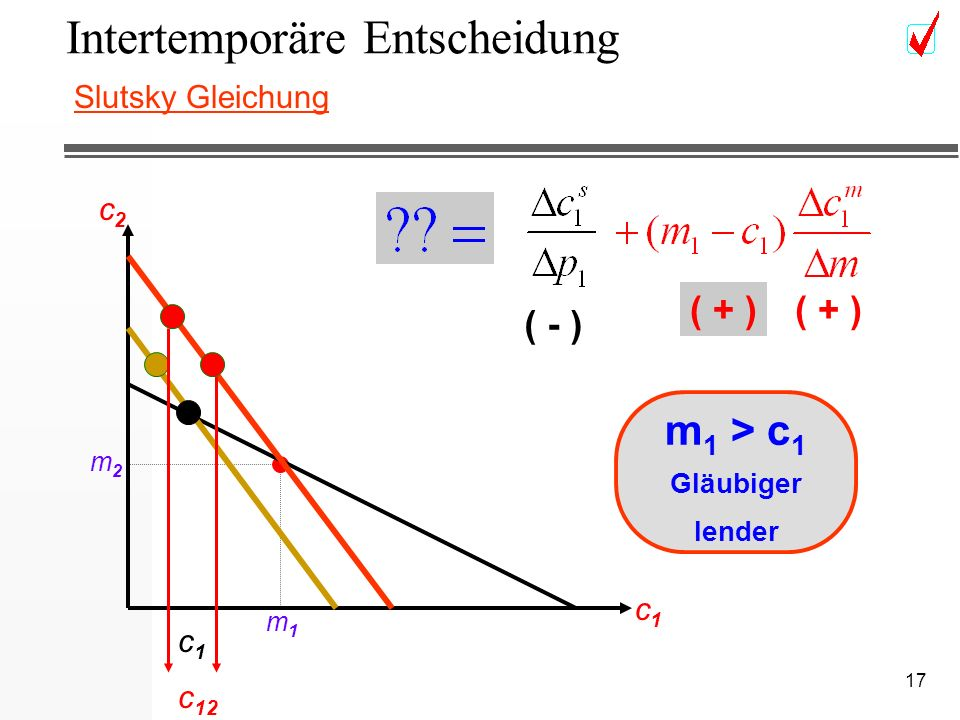 17 Intertemporäre Entscheidung c2c2 c1c1 m2m2 m1m1 Slutsky Gleichung c 12 ( - ) ( + ) c1c1 m 1 > c 1 Gläubiger lender