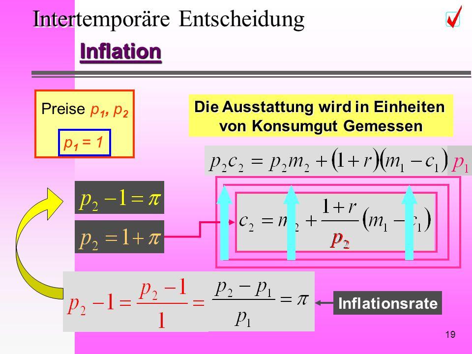 19 Intertemporäre Entscheidung Inflation Preise p 1, p 2 Die Ausstattung wird in Einheiten von Konsumgut Gemessen p 1 = 1 Inflationsrate