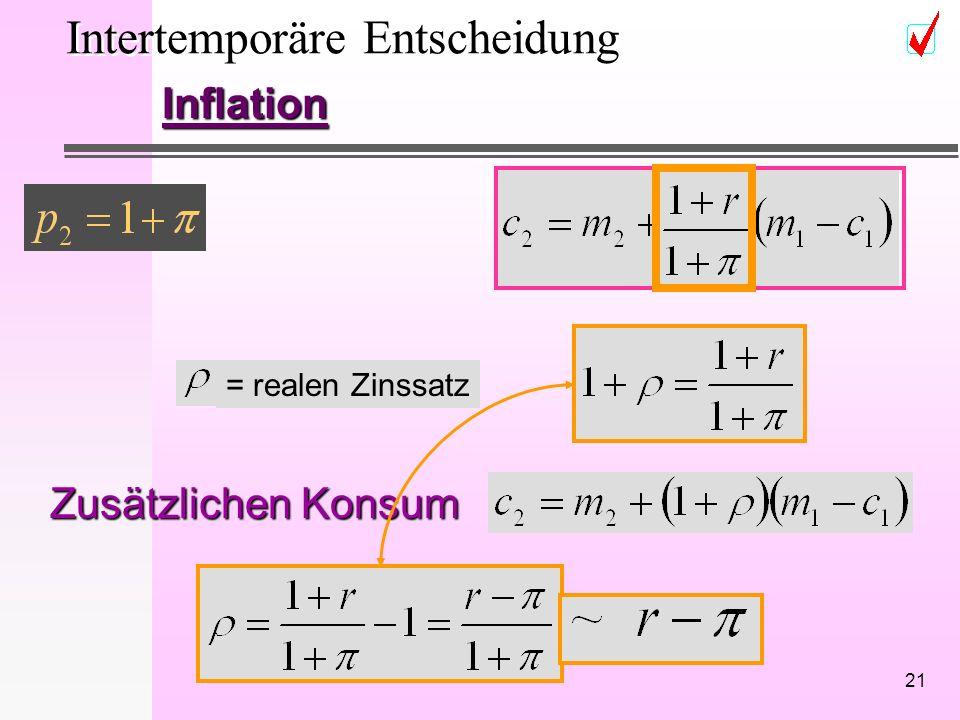 21 Intertemporäre Entscheidung Inflation = realen Zinssatz Zusätzlichen Konsum