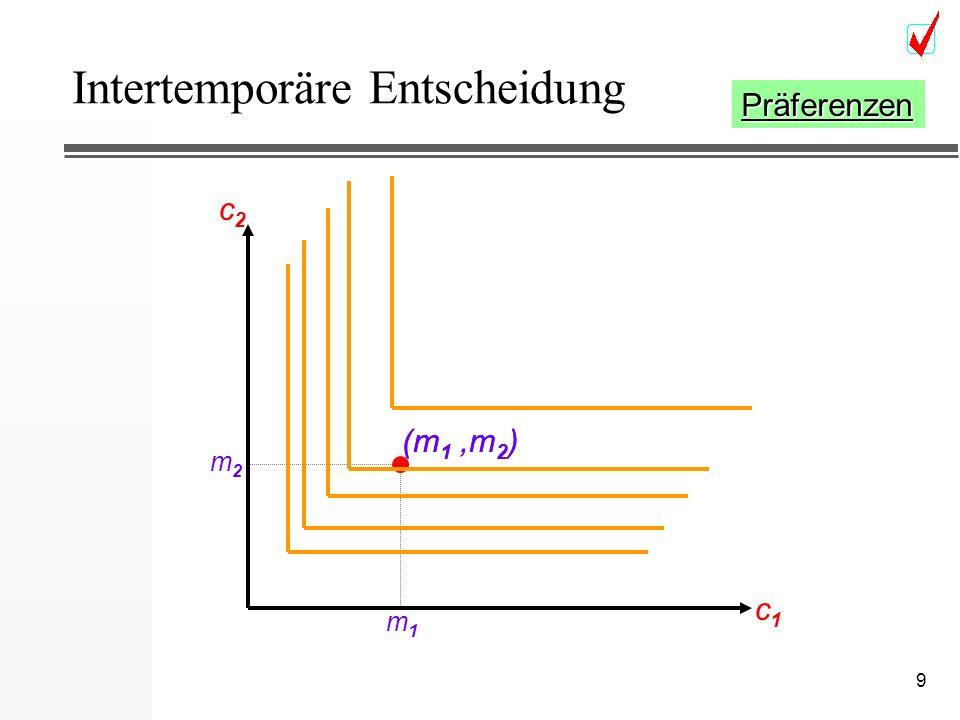 9 Intertemporäre Entscheidung (m 1,m 2 ) c2c2 c1c1 m2m2 m1m1 Präferenzen