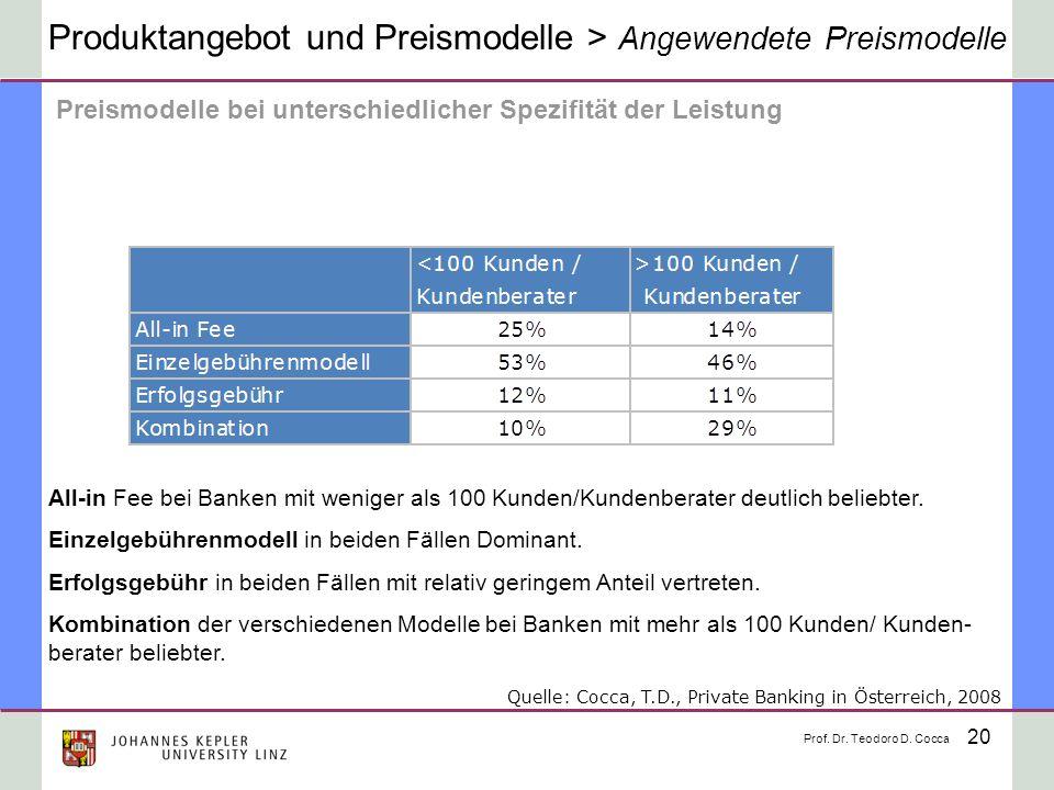 20 Produktangebot und Preismodelle > Angewendete Preismodelle Preismodelle bei unterschiedlicher Spezifität der Leistung All-in Fee bei Banken mit wen