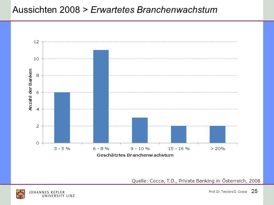 25 Aussichten 2008 > Erwartetes Branchenwachstum Prof. Dr. Teodoro D. Cocca Quelle: Cocca, T.D., Private Banking in Österreich, 2008