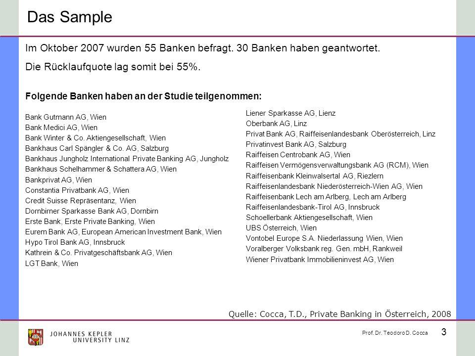 3 Das Sample Bank Gutmann AG, Wien Bank Medici AG, Wien Bank Winter & Co. Aktiengesellschaft, Wien Bankhaus Carl Spängler & Co. AG, Salzburg Bankhaus