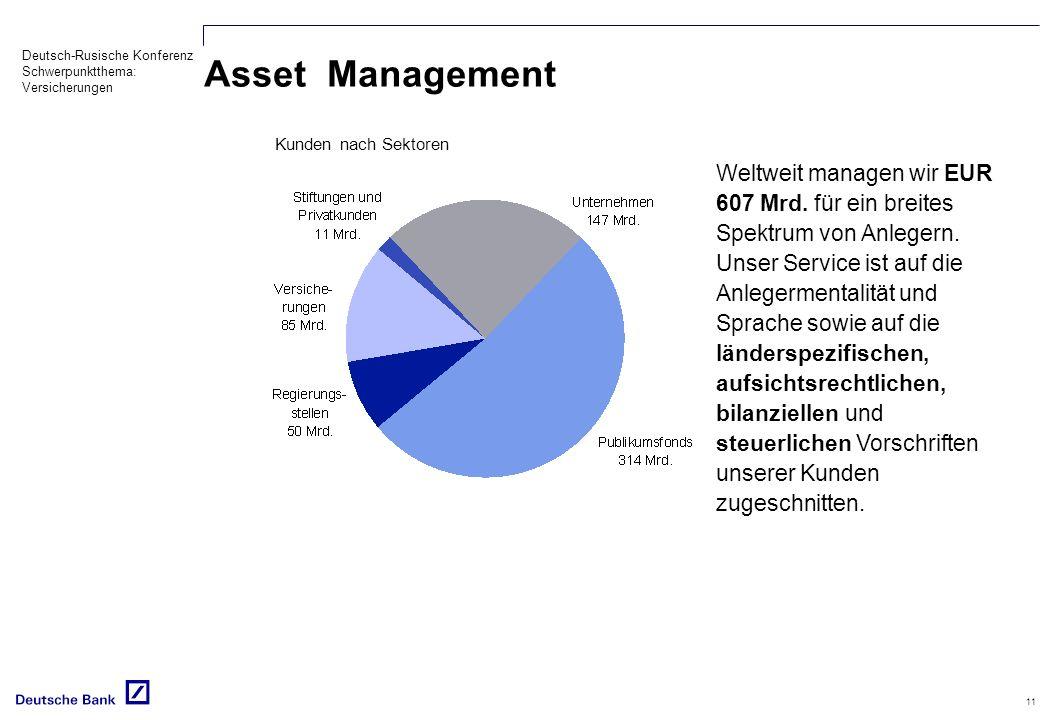 Deutsch-Rusische Konferenz Schwerpunktthema: Versicherungen 11 Asset Management Weltweit managen wir EUR 607 Mrd. für ein breites Spektrum von Anleger