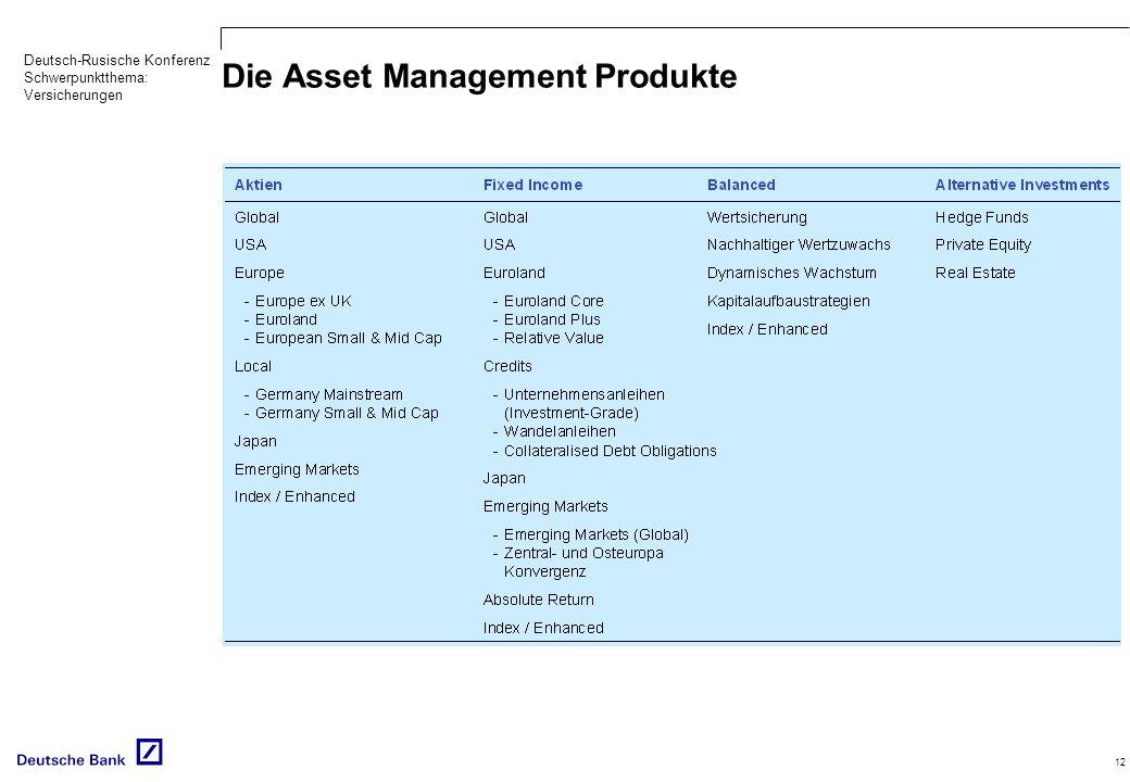 Deutsch-Rusische Konferenz Schwerpunktthema: Versicherungen 12 Die Asset Management Produkte