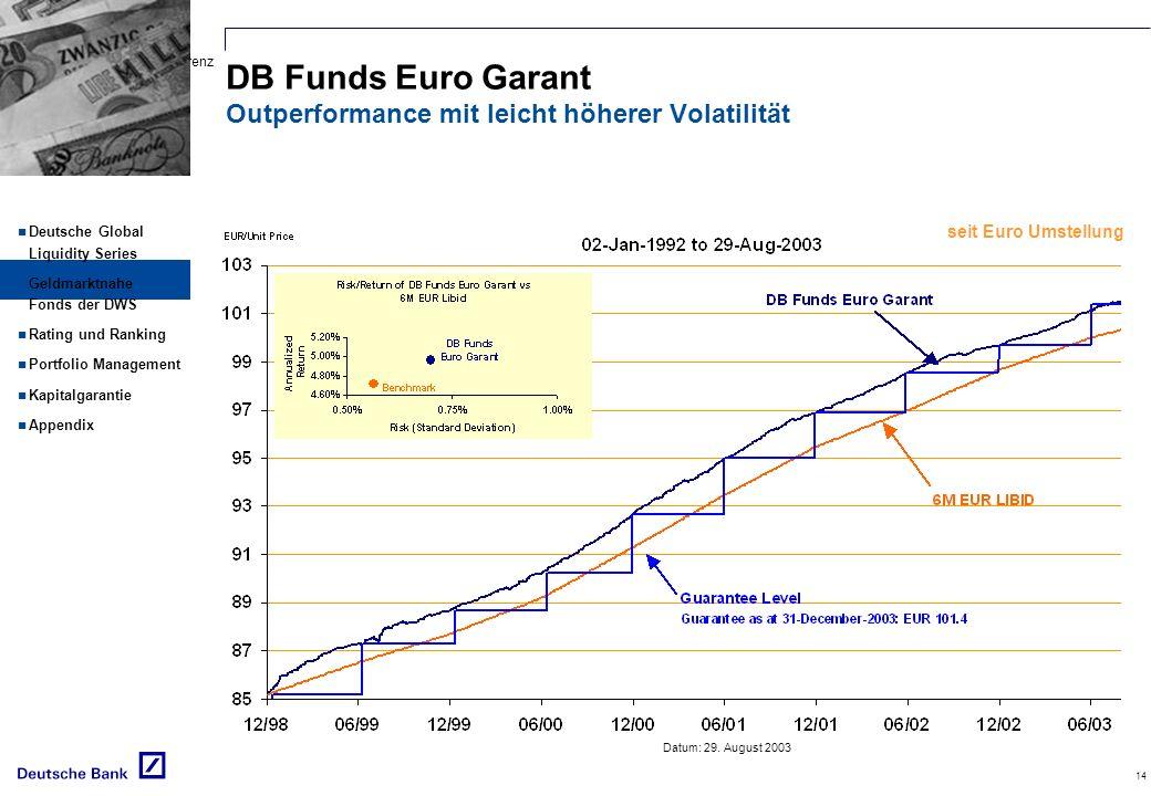 Deutsch-Rusische Konferenz Schwerpunktthema: Versicherungen 14 seit Euro Umstellung Datum: 29. August 2003 Deutsche Global Liquidity Series Geldmarktn