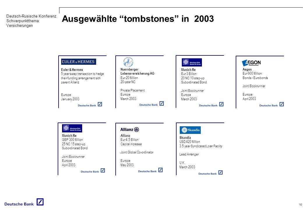 Deutsch-Rusische Konferenz Schwerpunktthema: Versicherungen 16 Ausgewählte tombstones in 2003 Euler & Hermes 5 year swap transaction to hedge their fu
