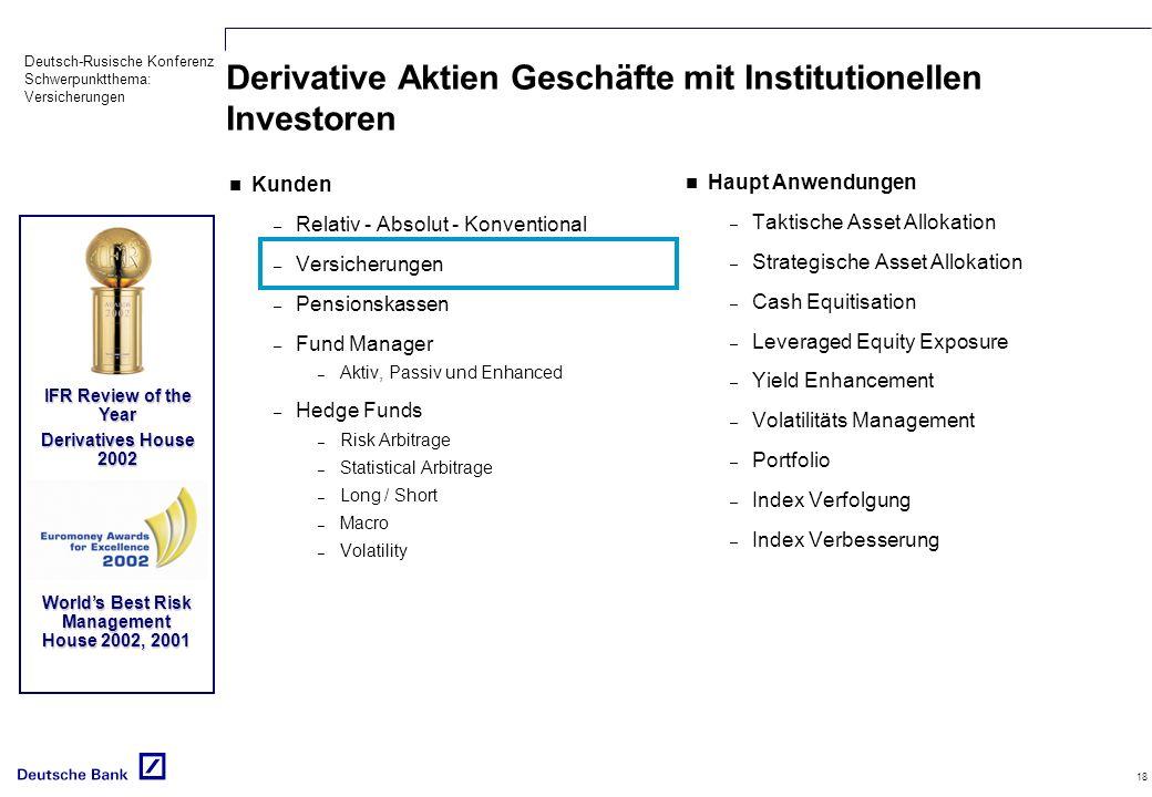 Deutsch-Rusische Konferenz Schwerpunktthema: Versicherungen 18 Derivative Aktien Geschäfte mit Institutionellen Investoren Kunden – Relativ - Absolut