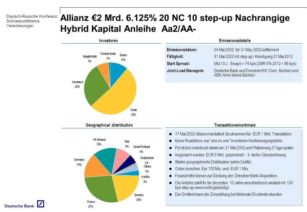 Deutsch-Rusische Konferenz Schwerpunktthema: Versicherungen Allianz 2 Mrd. 6.125% 20 NC 10 step-up Nachrangige Hybrid Kapital Anleihe Aa2/AA- 17 Mai 2