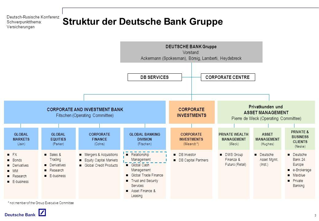 Deutsch-Rusische Konferenz Schwerpunktthema: Versicherungen 3 Struktur der Deutsche Bank Gruppe Mergers & Acquisitions Equity Capital Markets Global C