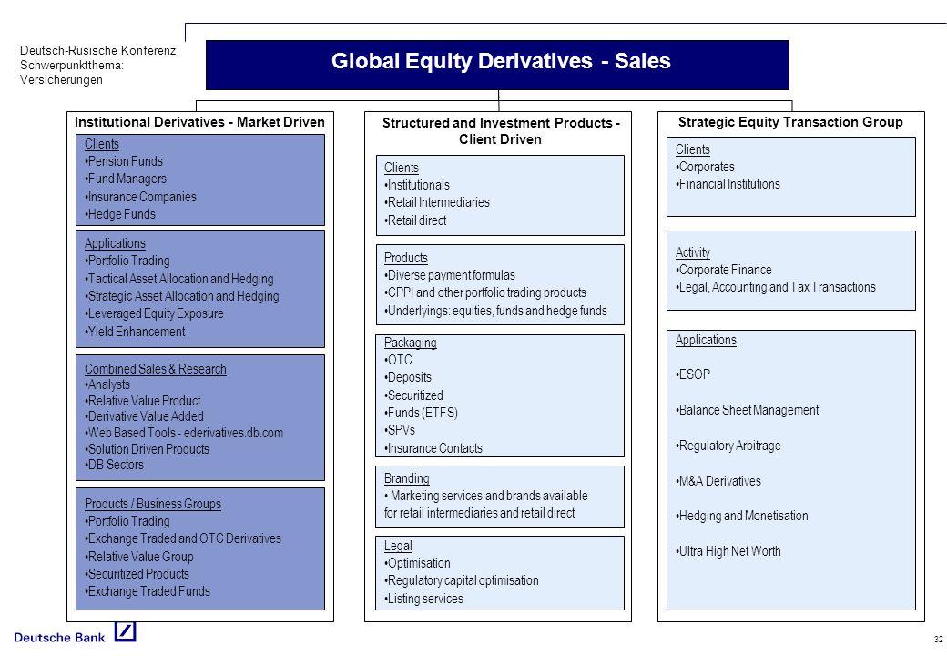 Deutsch-Rusische Konferenz Schwerpunktthema: Versicherungen 32 Clients Institutionals Retail Intermediaries Retail direct Products Diverse payment for