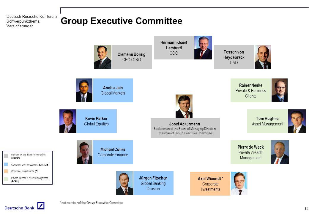 Deutsch-Rusische Konferenz Schwerpunktthema: Versicherungen 38 Group Executive Committee Member of the Board of Managing Directors Corporate and Inves