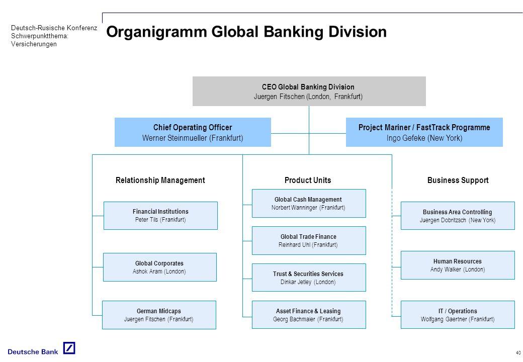 Deutsch-Rusische Konferenz Schwerpunktthema: Versicherungen 40 Organigramm Global Banking Division CEO Global Banking Division Juergen Fitschen (Londo