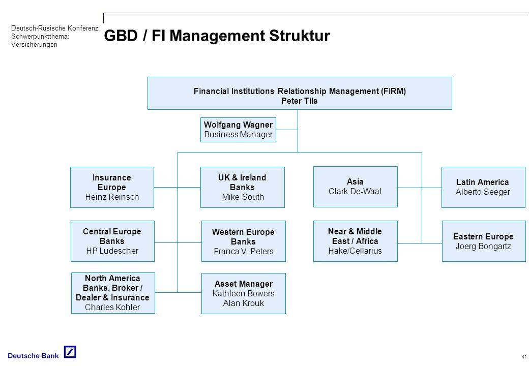 Deutsch-Rusische Konferenz Schwerpunktthema: Versicherungen 41 GBD / FI Management Struktur Financial Institutions Relationship Management (FIRM) Pete