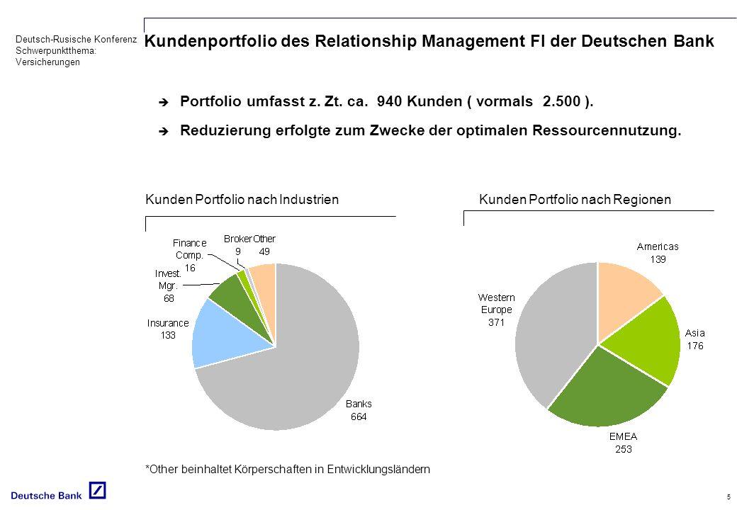 Deutsch-Rusische Konferenz Schwerpunktthema: Versicherungen 5 Kundenportfolio des Relationship Management FI der Deutschen Bank Portfolio umfasst z. Z