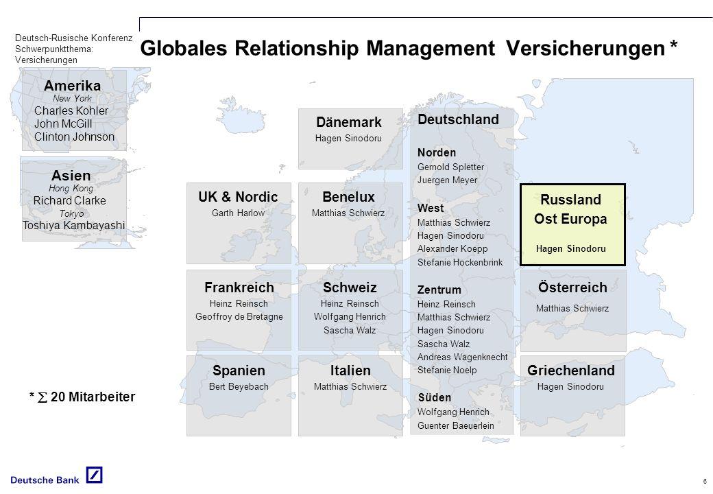 Deutsch-Rusische Konferenz Schwerpunktthema: Versicherungen 6 Globales Relationship Management Versicherungen * Amerika New York Charles Kohler John M