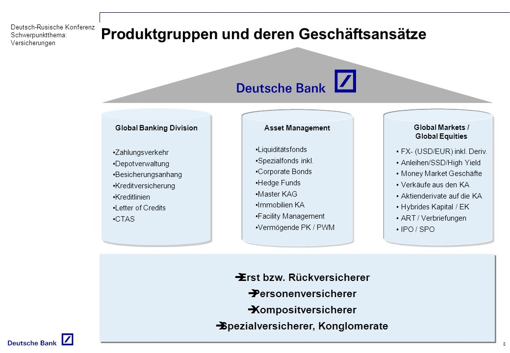 Deutsch-Rusische Konferenz Schwerpunktthema: Versicherungen 8 Produktgruppen und deren Geschäftsansätze Erst bzw. Rückversicherer Personenversicherer