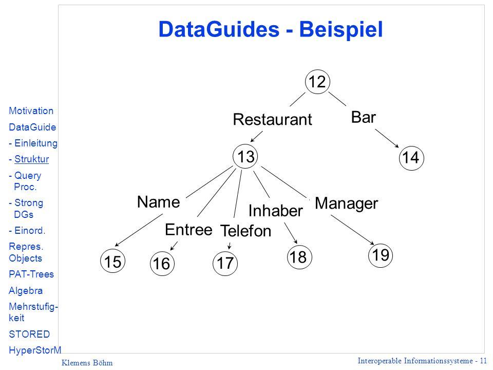 Interoperable Informationssysteme - 11 Klemens Böhm DataGuides - Beispiel 13 12 19 14 15 16 17 18 Bar Name Entree Telefon Inhaber Restaurant Manager M