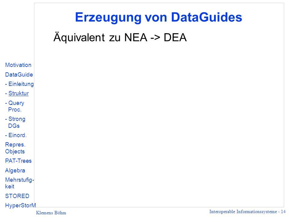 Interoperable Informationssysteme - 14 Klemens Böhm Erzeugung von DataGuides Äquivalent zu NEA -> DEA Motivation DataGuide - Einleitung - Struktur - Q