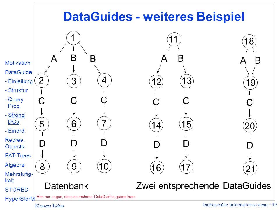 Interoperable Informationssysteme - 19 Klemens Böhm DataGuides - weiteres Beispiel A B 2 1 4 B A 3 B 5 C 6 C 7 C 8 D 9 D 10 D 12 11 13 B A 14 C 15 C 1