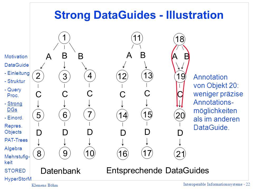 Interoperable Informationssysteme - 22 Klemens Böhm Strong DataGuides - Illustration 2 1 4 B A 3 B 5 C 6 C 7 C 8 D 9 D 10 D 12 11 13 B A 14 C 15 C 16